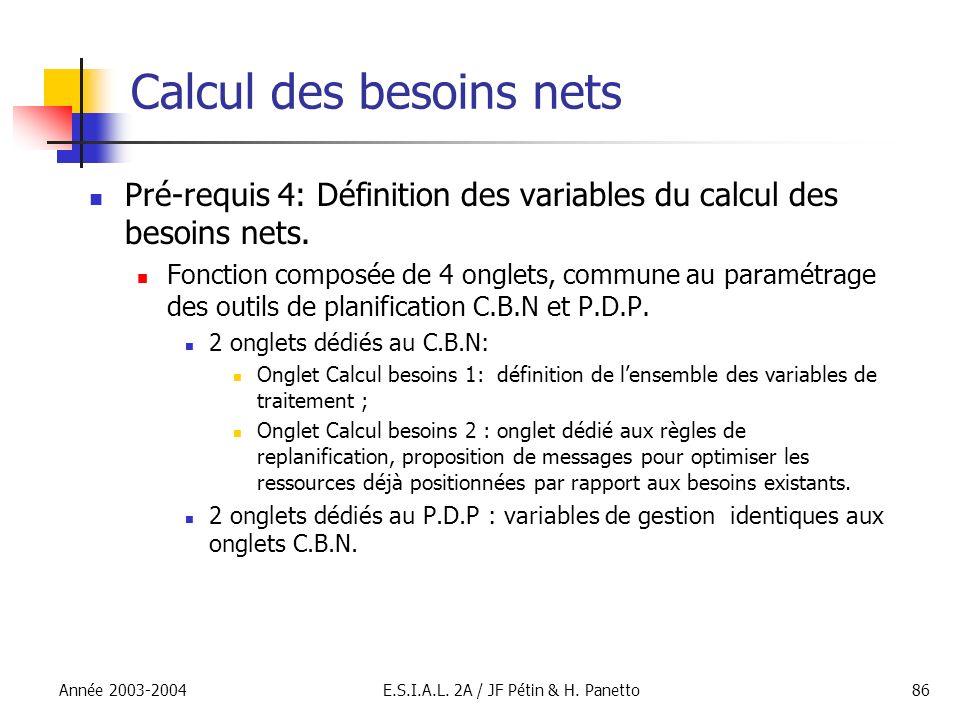 Année 2003-2004E.S.I.A.L. 2A / JF Pétin & H. Panetto86 Calcul des besoins nets Pré-requis 4: Définition des variables du calcul des besoins nets. Fonc