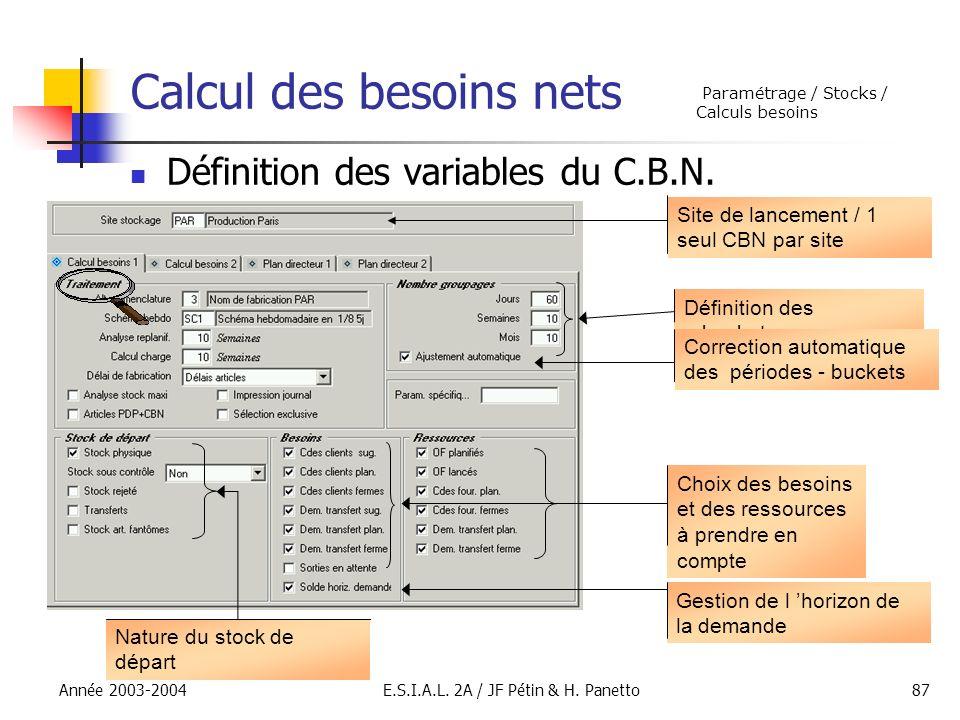 Année 2003-2004E.S.I.A.L. 2A / JF Pétin & H. Panetto87 Calcul des besoins nets Définition des variables du C.B.N. Site de lancement / 1 seul CBN par s