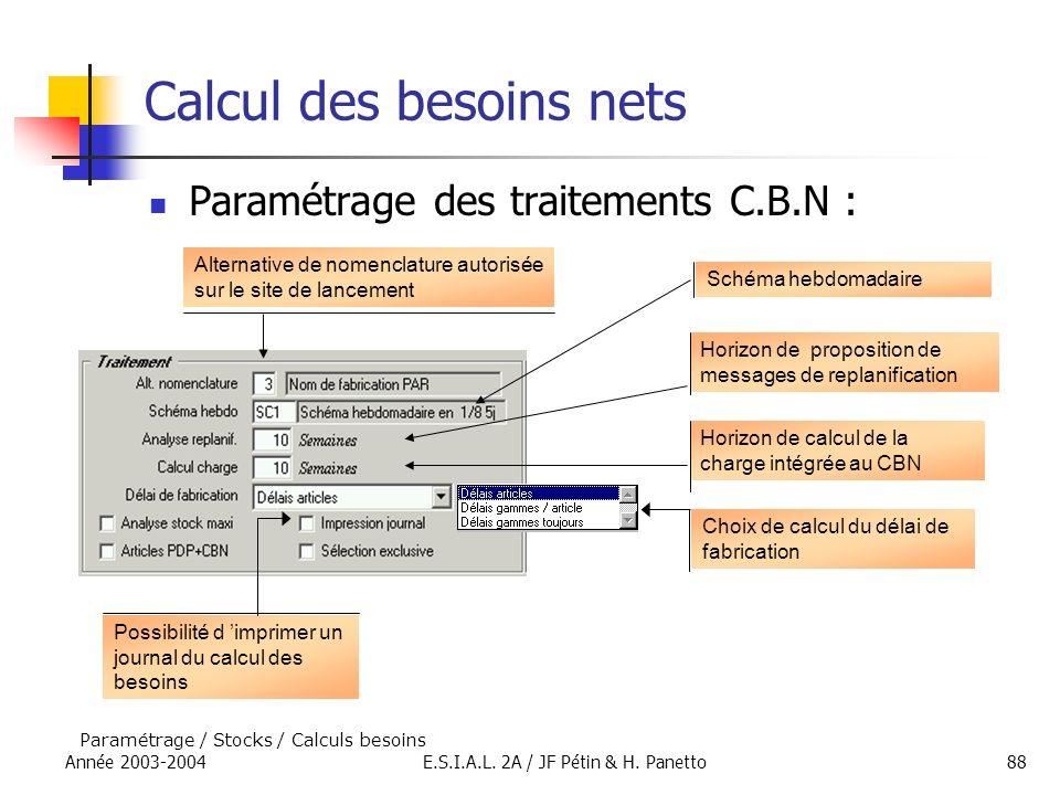 Année 2003-2004E.S.I.A.L. 2A / JF Pétin & H. Panetto88 Calcul des besoins nets Paramétrage des traitements C.B.N : Alternative de nomenclature autoris