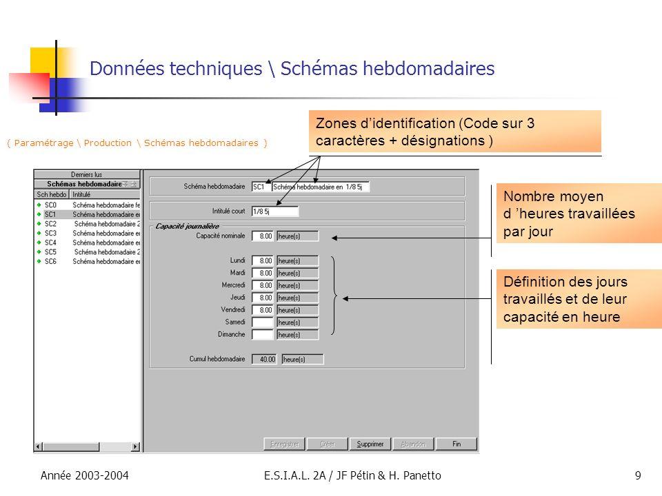 Année 2003-2004E.S.I.A.L. 2A / JF Pétin & H. Panetto9 Données techniques \ Schémas hebdomadaires Zones didentification (Code sur 3 caractères + désign