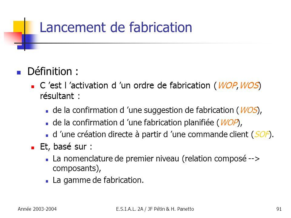 Année 2003-2004E.S.I.A.L. 2A / JF Pétin & H. Panetto91 Lancement de fabrication Définition : C est l activation d un ordre de fabrication (WOP,WOS) ré