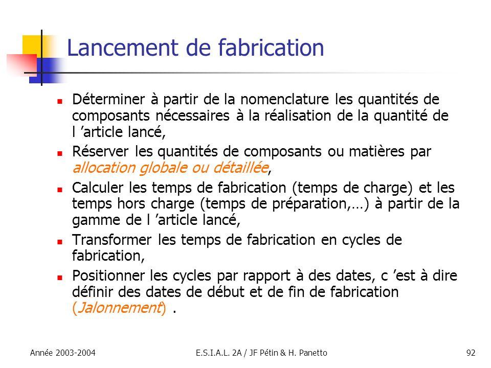 Année 2003-2004E.S.I.A.L. 2A / JF Pétin & H. Panetto92 Lancement de fabrication Déterminer à partir de la nomenclature les quantités de composants néc