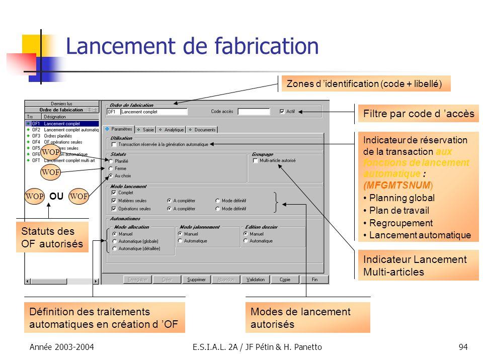 Année 2003-2004E.S.I.A.L. 2A / JF Pétin & H. Panetto94 Lancement de fabrication Filtre par code d accès Indicateur de réservation de la transaction au