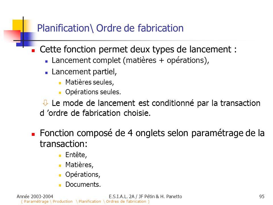 Année 2003-2004E.S.I.A.L. 2A / JF Pétin & H. Panetto95 Planification\ Ordre de fabrication Cette fonction permet deux types de lancement : Lancement c