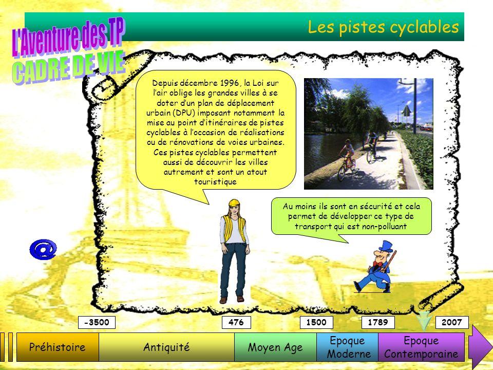 Les pistes cyclables PréhistoireAntiquitéMoyen Age Epoque Moderne Epoque Contemporaine -3500476150017892007 Depuis décembre 1996, la Loi sur lair obli