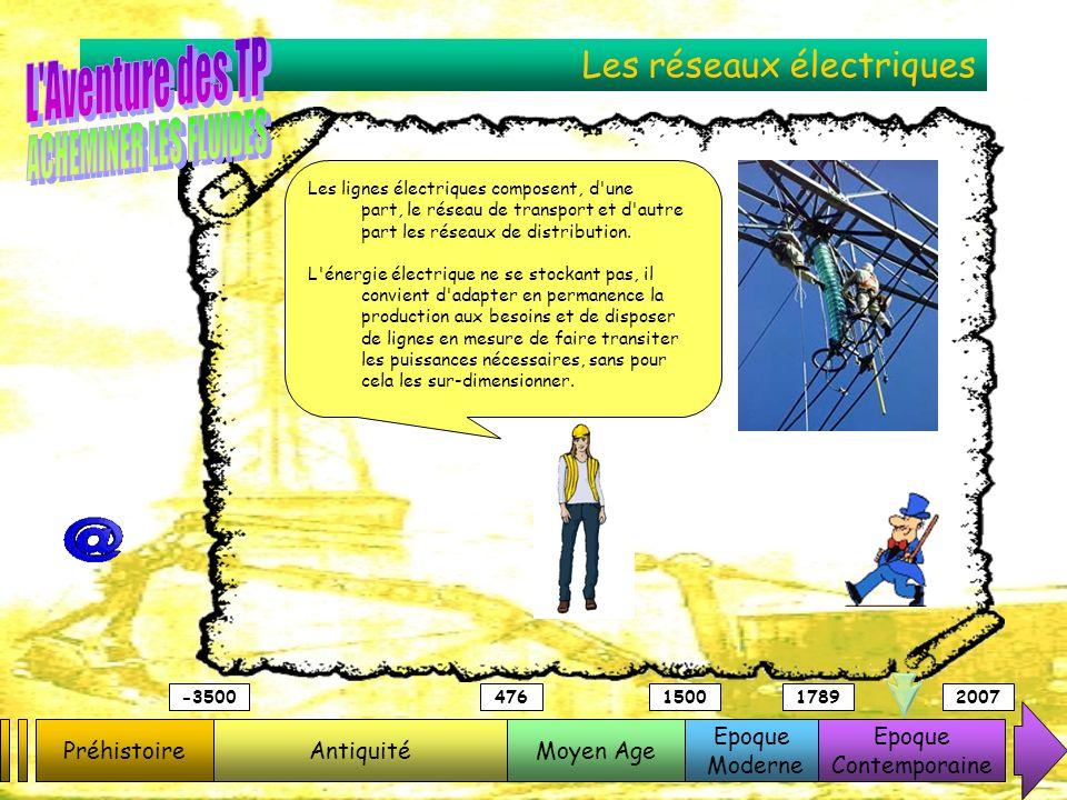 Les réseaux électriques PréhistoireAntiquitéMoyen Age Epoque Moderne Epoque Contemporaine -3500476150017892007 Les lignes électriques composent, d'une