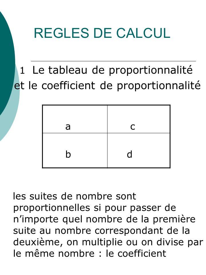 REGLES DE CALCUL 1 Le tableau de proportionnalité et le coefficient de proportionnalité les suites de nombre sont proportionnelles si pour passer de n