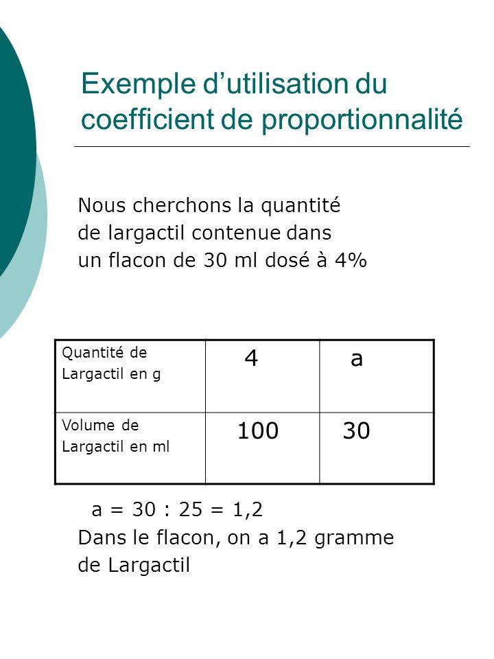 Exemple dutilisation du coefficient de proportionnalité Nous cherchons la quantité de largactil contenue dans un flacon de 30 ml dosé à 4% a = 30 : 25