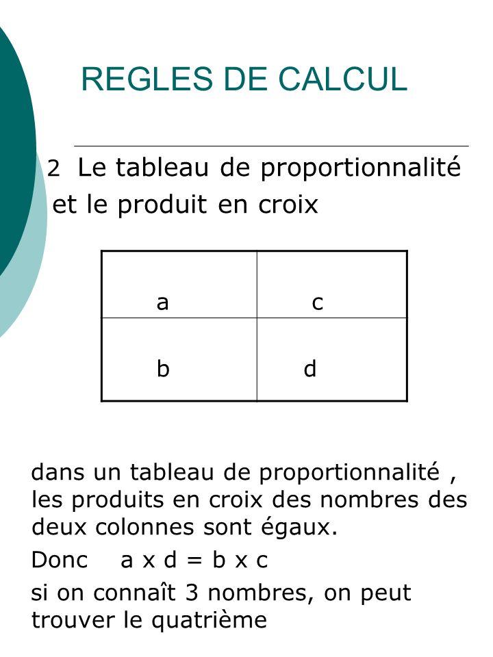 REGLES DE CALCUL 2 Le tableau de proportionnalité et le produit en croix dans un tableau de proportionnalité, les produits en croix des nombres des de