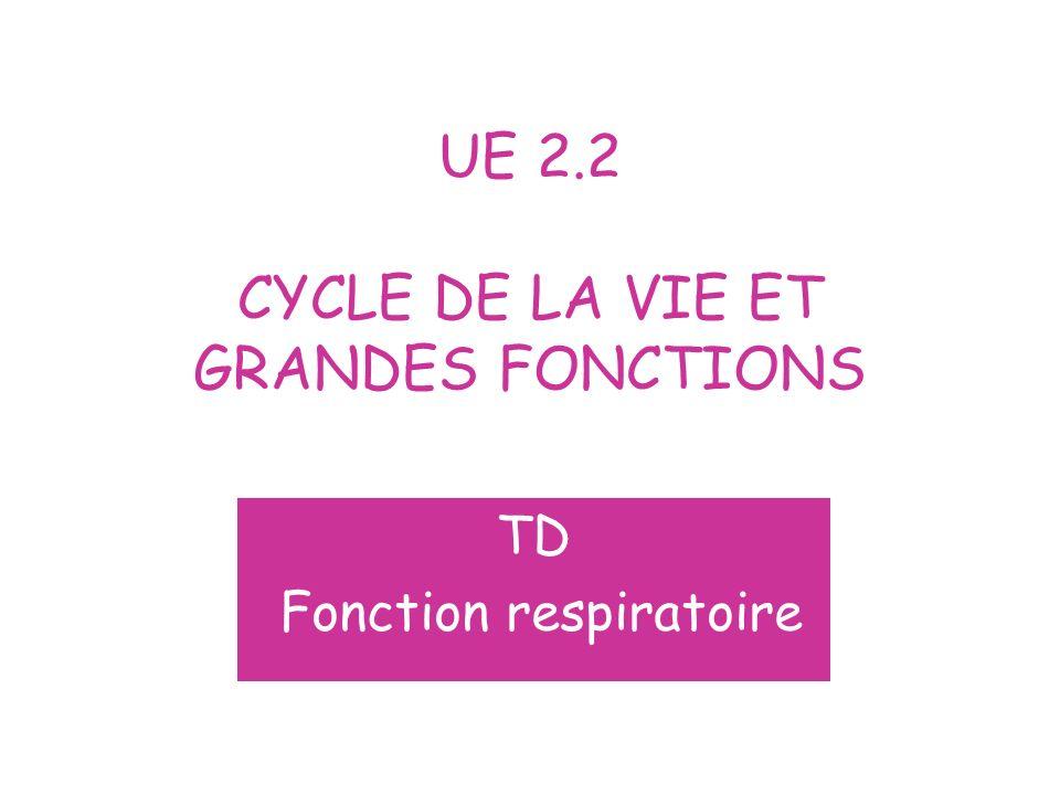 UE 2.2 CYCLE DE LA VIE ET GRANDES FONCTIONS TD Fonction respiratoire