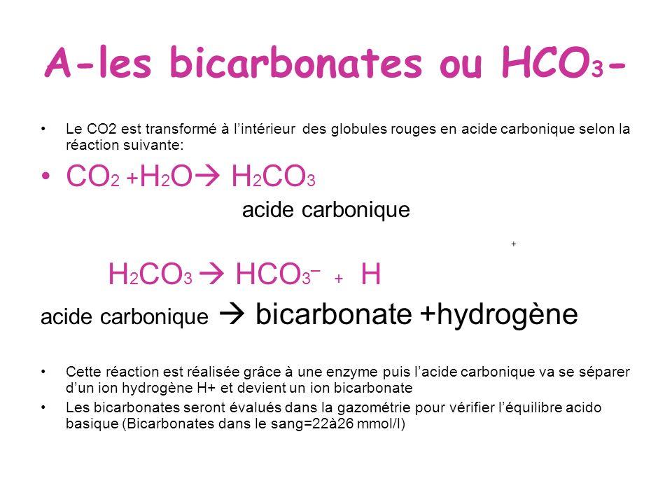 A-les bicarbonates ou HCO 3 - Le CO2 est transformé à lintérieur des globules rouges en acide carbonique selon la réaction suivante: CO 2 + H 2 O H 2