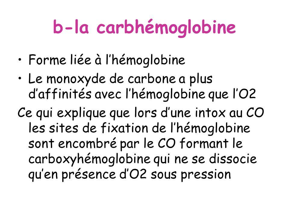 b-la carbhémoglobine Forme liée à lhémoglobine Le monoxyde de carbone a plus daffinités avec lhémoglobine que lO2 Ce qui explique que lors dune intox