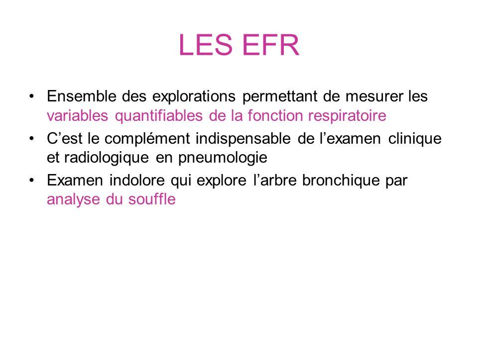 LES EFR Ensemble des explorations permettant de mesurer les variables quantifiables de la fonction respiratoire Cest le complément indispensable de le