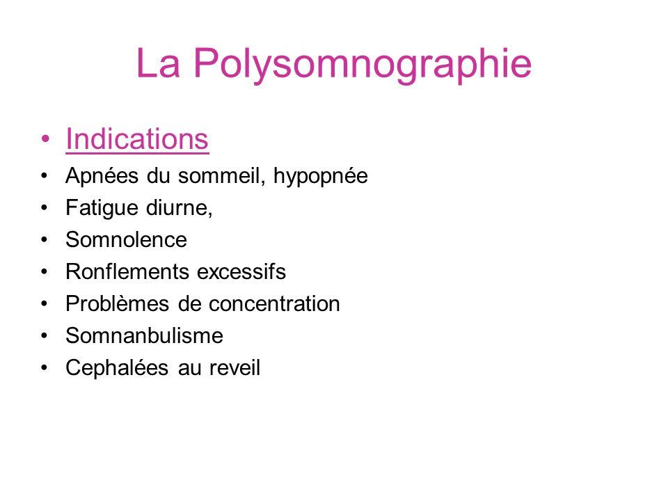 La Polysomnographie Indications Apnées du sommeil, hypopnée Fatigue diurne, Somnolence Ronflements excessifs Problèmes de concentration Somnanbulisme