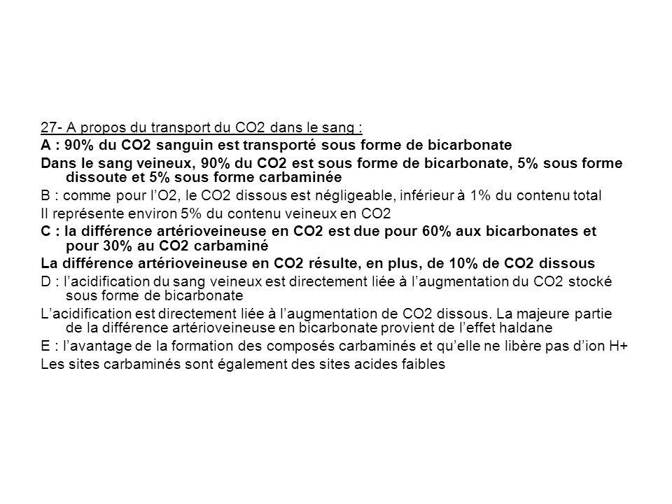 27- A propos du transport du CO2 dans le sang : A : 90% du CO2 sanguin est transporté sous forme de bicarbonate Dans le sang veineux, 90% du CO2 est s