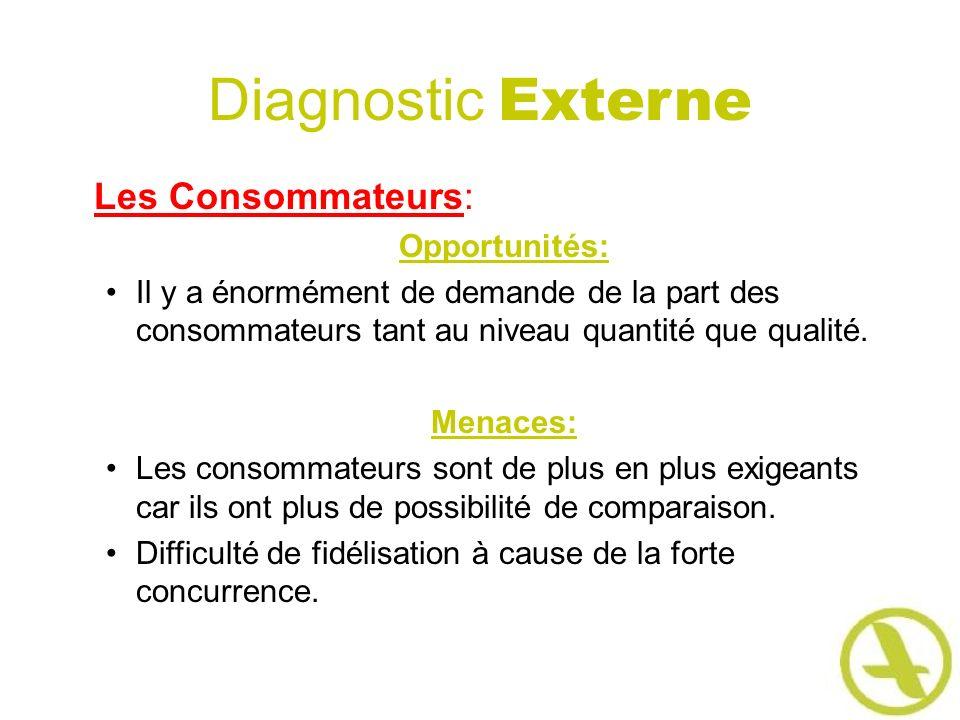 Diagnostic Externe Les Consommateurs: Opportunités: Il y a énormément de demande de la part des consommateurs tant au niveau quantité que qualité.