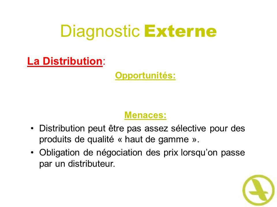 Diagnostic Externe La Distribution: Opportunités: Menaces: Distribution peut être pas assez sélective pour des produits de qualité « haut de gamme ».