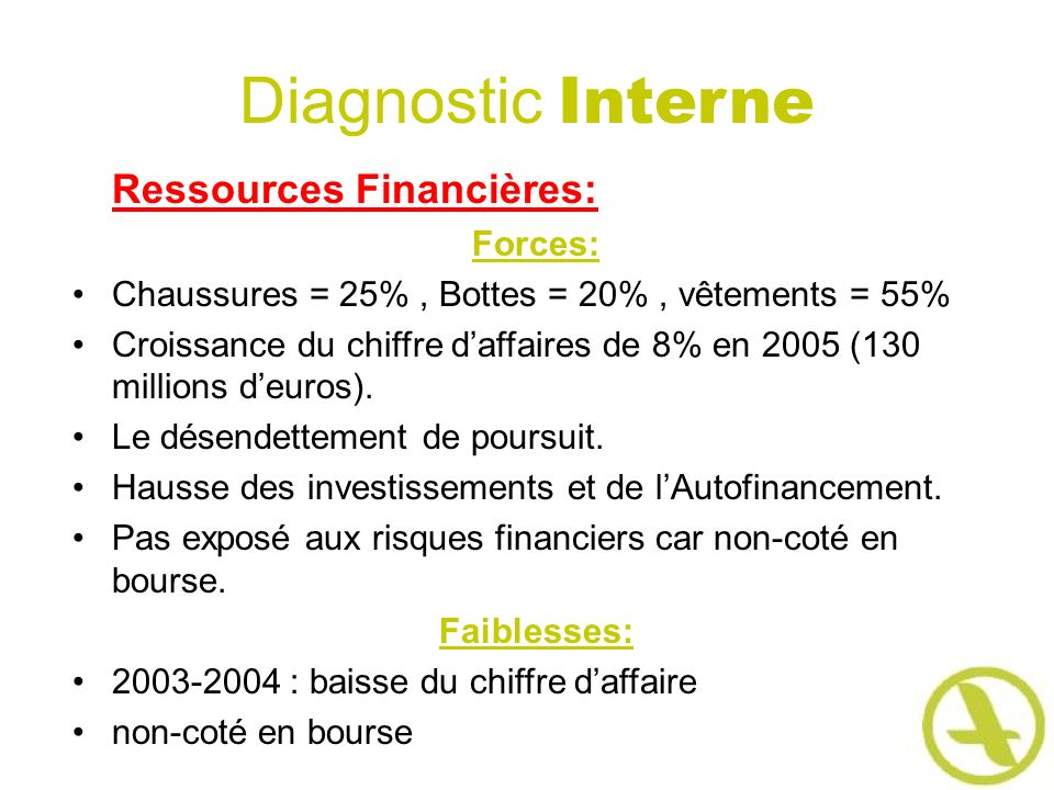 Diagnostic Interne Ressources Financières: Forces: Chaussures = 25%, Bottes = 20%, vêtements = 55% Croissance du chiffre daffaires de 8% en 2005 (130 millions deuros).