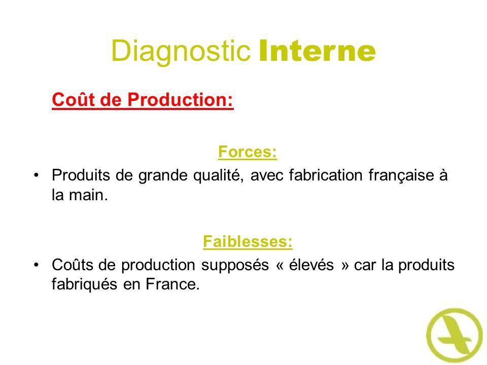 Diagnostic Interne Coût de Production: Forces: Produits de grande qualité, avec fabrication française à la main. Faiblesses: Coûts de production suppo