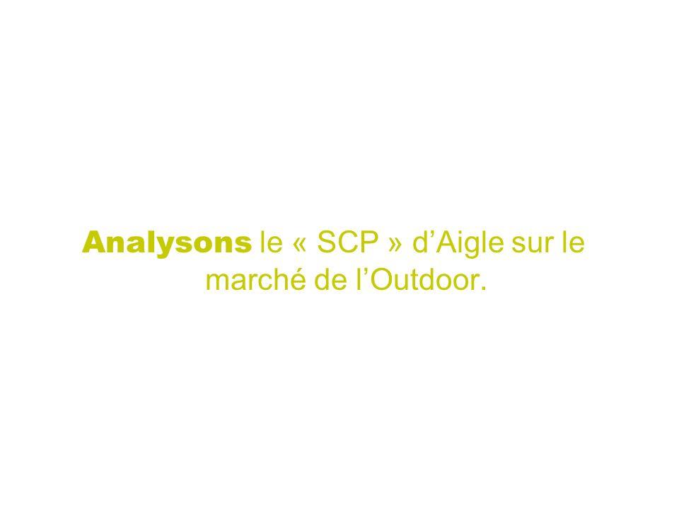 Analysons le « SCP » dAigle sur le marché de lOutdoor.