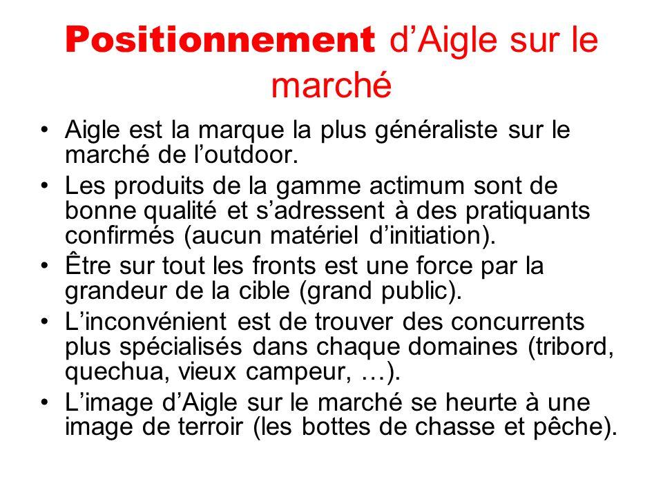 Positionnement dAigle sur le marché Aigle est la marque la plus généraliste sur le marché de loutdoor.