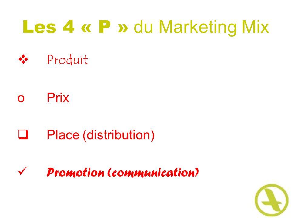 Les 4 « P » du Marketing Mix Produit o Prix Place (distribution) Promotion (communication)