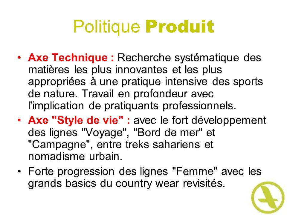 Politique Produit Axe Technique : Recherche systématique des matières les plus innovantes et les plus appropriées à une pratique intensive des sports de nature.