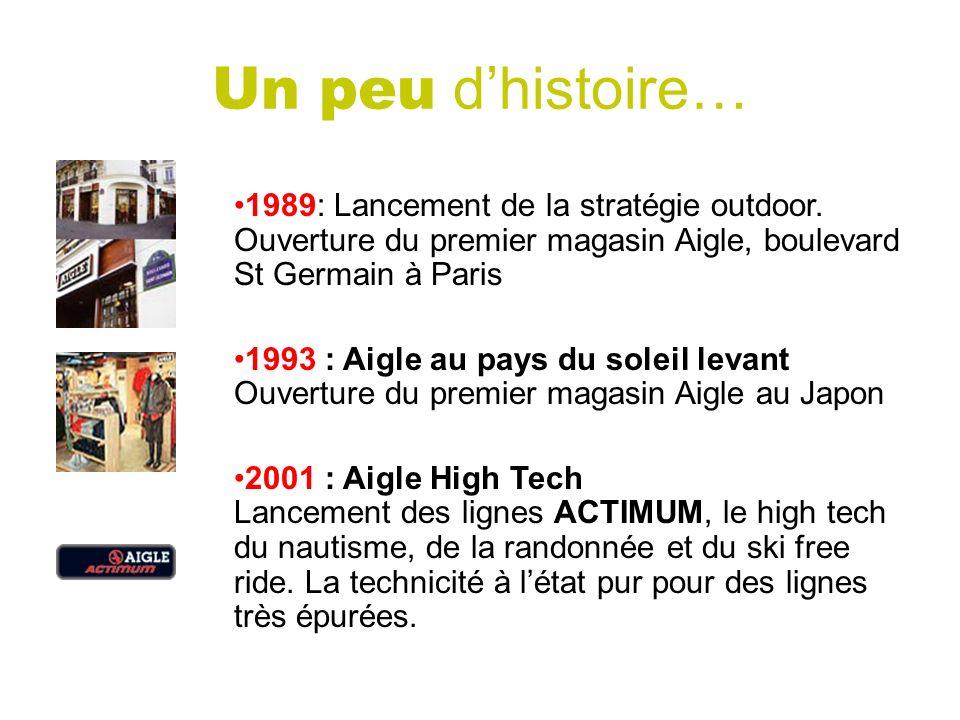 Un peu dhistoire… 1989: Lancement de la stratégie outdoor. Ouverture du premier magasin Aigle, boulevard St Germain à Paris 1993 : Aigle au pays du so