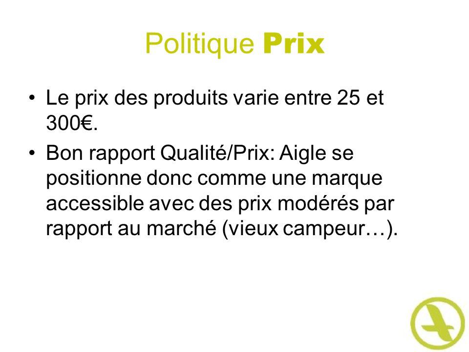 Politique Prix Le prix des produits varie entre 25 et 300. Bon rapport Qualité/Prix: Aigle se positionne donc comme une marque accessible avec des pri
