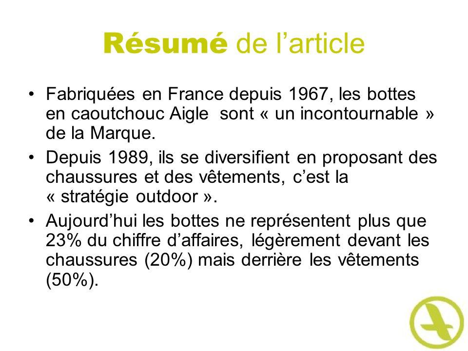 Résumé de larticle Fabriquées en France depuis 1967, les bottes en caoutchouc Aigle sont « un incontournable » de la Marque. Depuis 1989, ils se diver
