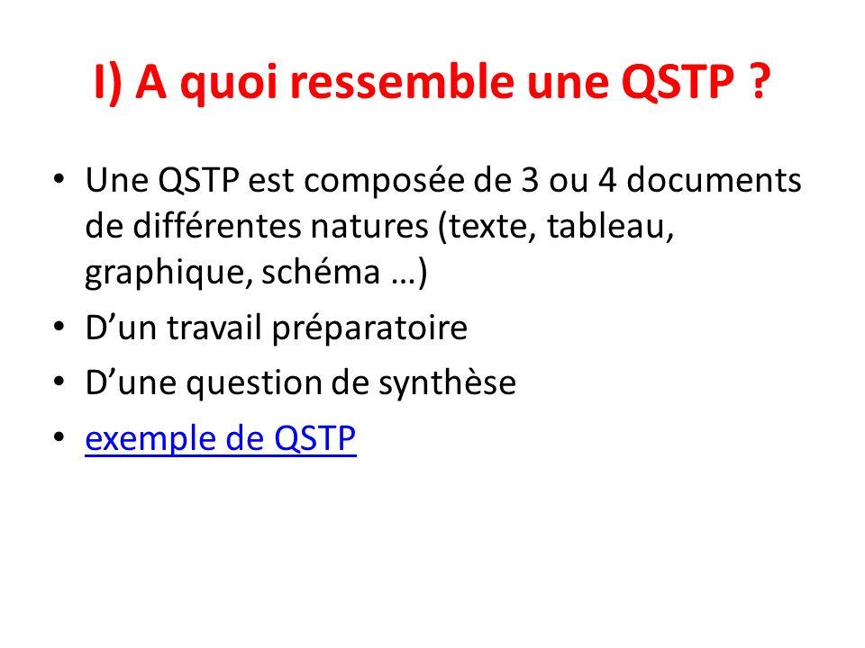 I) A quoi ressemble une QSTP ? Une QSTP est composée de 3 ou 4 documents de différentes natures (texte, tableau, graphique, schéma …) Dun travail prép