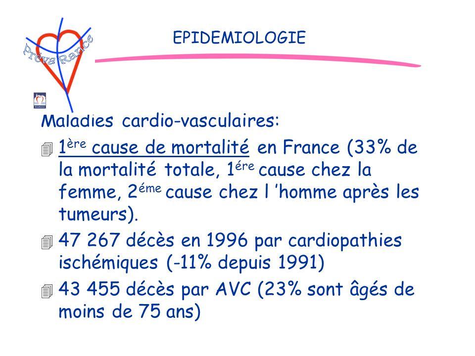 JD Maladies cardio-vasculaires: 4 1 ère cause de mortalité en France (33% de la mortalité totale, 1 ére cause chez la femme, 2 éme cause chez l homme