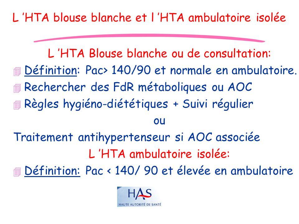 JD L HTA blouse blanche et l HTA ambulatoire isolée L HTA Blouse blanche ou de consultation: 4 Définition: Pac> 140/90 et normale en ambulatoire. 4 Re