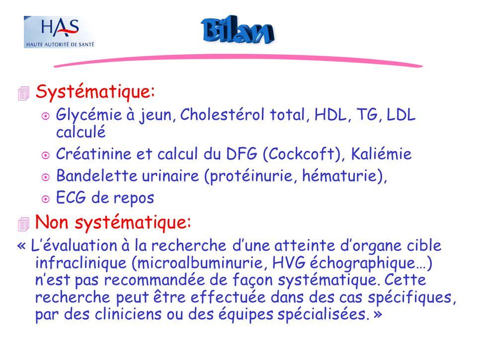 JD 4 Systématique: ¤ Glycémie à jeun, Cholestérol total, HDL, TG, LDL calculé ¤ Créatinine et calcul du DFG (Cockcoft), Kaliémie ¤ Bandelette urinaire