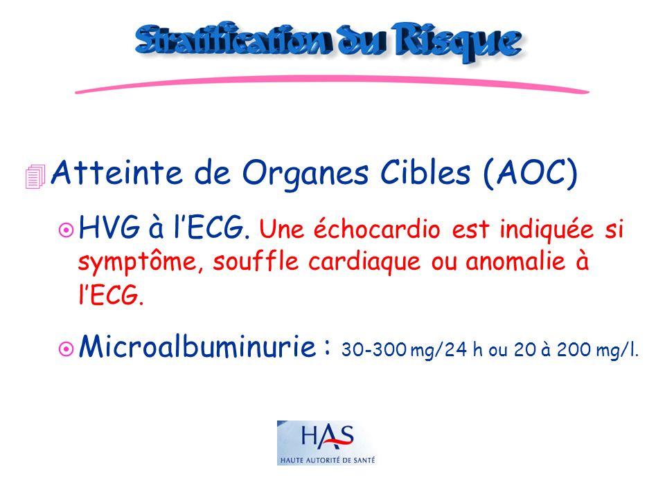 JD 4 Atteinte de Organes Cibles (AOC) ¤ HVG à lECG. Une échocardio est indiquée si symptôme, souffle cardiaque ou anomalie à lECG. ¤ Microalbuminurie