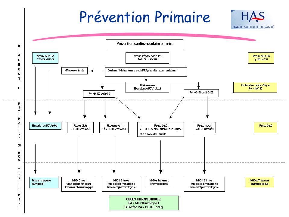 JD Prévention Primaire