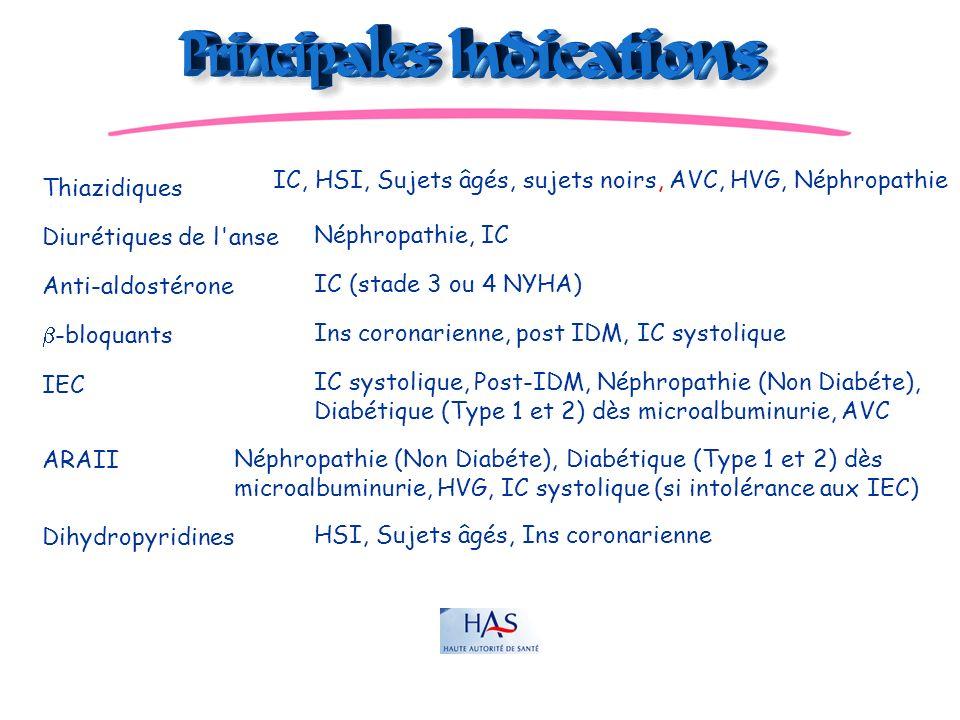 Thiazidiques IC, HSI, Sujets âgés, sujets noirs, AVC, HVG, Néphropathie Diurétiques de l'anse Néphropathie, IC Anti-aldostérone IC (stade 3 ou 4 NYHA)