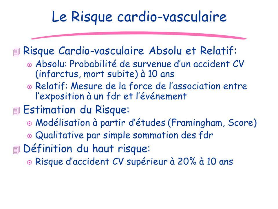 JD Le Risque cardio-vasculaire 4 Risque Cardio-vasculaire Absolu et Relatif: ¤ Absolu: Probabilité de survenue dun accident CV (infarctus, mort subite