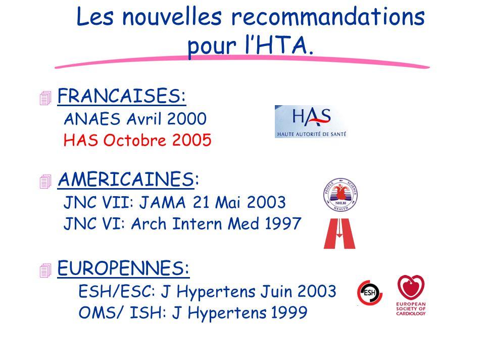 JD Les nouvelles recommandations pour lHTA. 4 FRANCAISES: ANAES Avril 2000 HAS Octobre 2005 4 AMERICAINES: JNC VII: JAMA 21 Mai 2003 JNC VI: Arch Inte