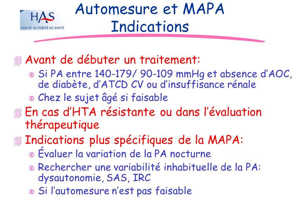 JD Automesure et MAPA Indications 4 Avant de débuter un traitement: ¤ Si PA entre 140-179/ 90-109 mmHg et absence dAOC, de diabète, dATCD CV ou dinsuf
