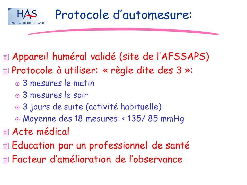 JD Protocole dautomesure: 4 Appareil huméral validé (site de lAFSSAPS) 4 Protocole à utiliser: « règle dite des 3 »: ¤ 3 mesures le matin ¤ 3 mesures