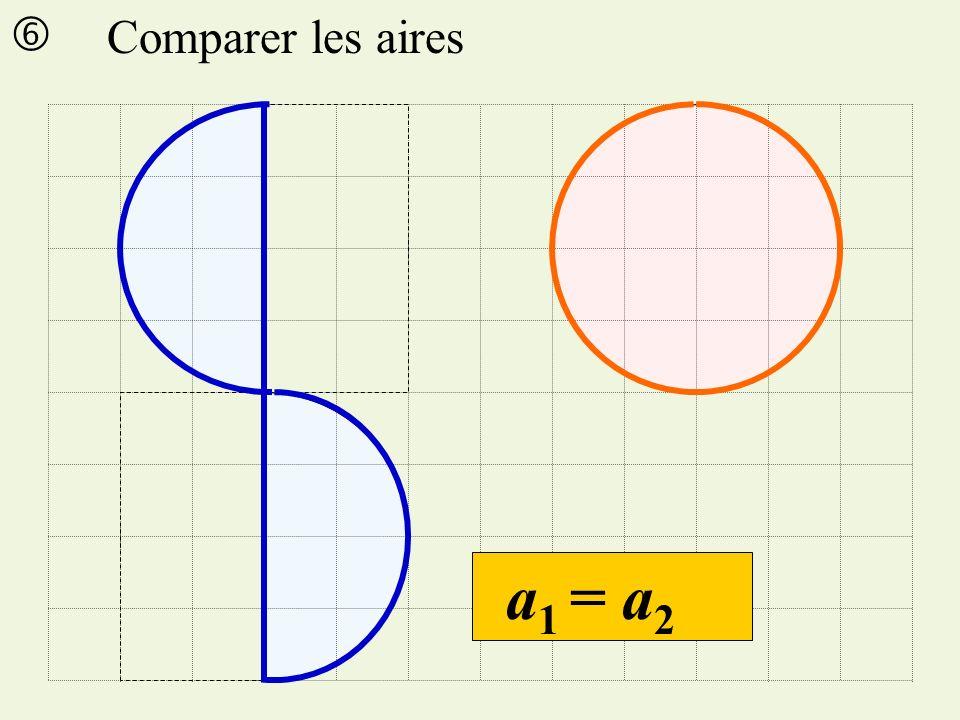 a 1 = a 2 Comparer les aires