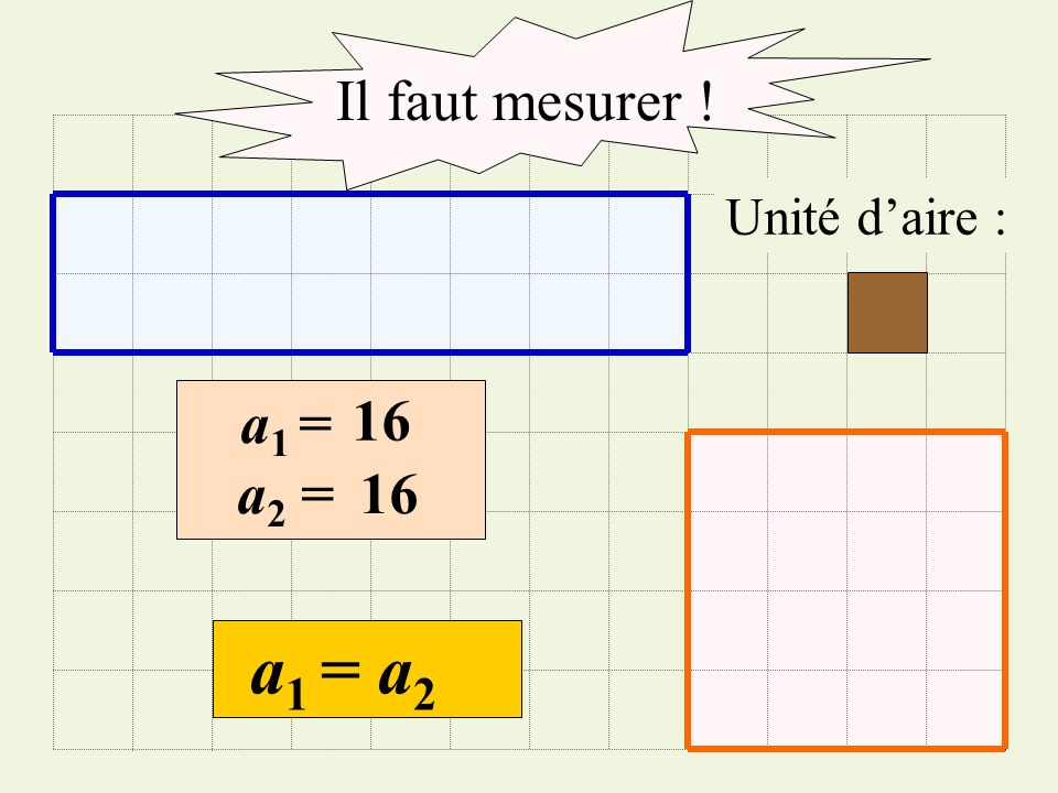 Il faut mesurer ! Unité daire : a1 =a1 = a 2 = a 1 = a 2 16