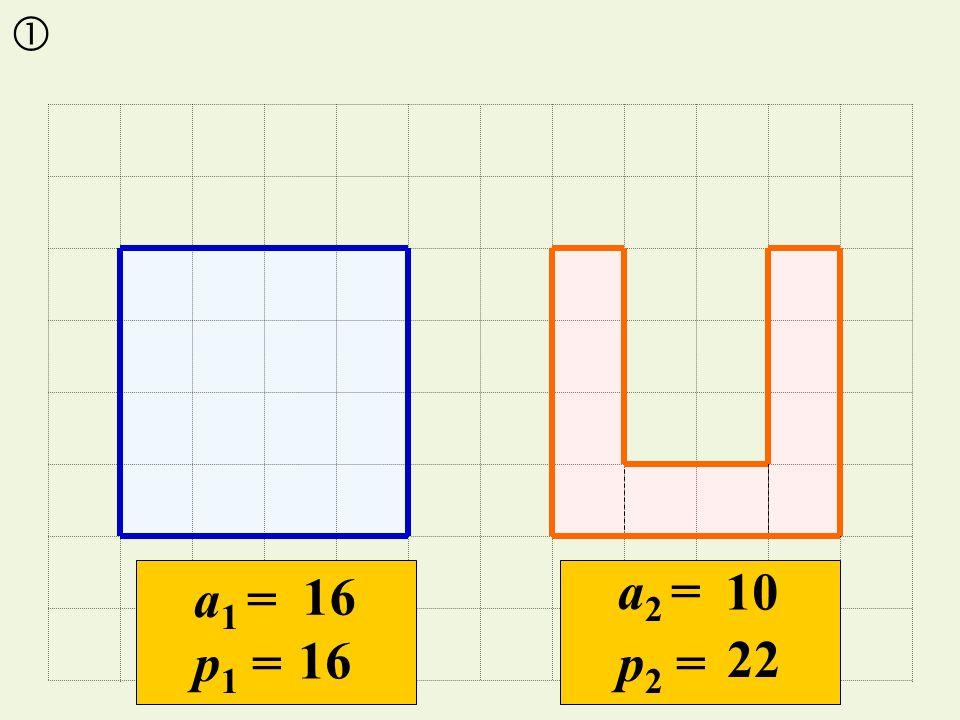 a1 =a1 = p 1 = a2 =a2 = p 2 = 16 10 22