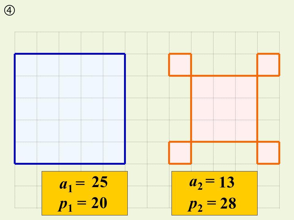 25 20 13 28 a1 =a1 = p 1 = a2 =a2 = p 2 =