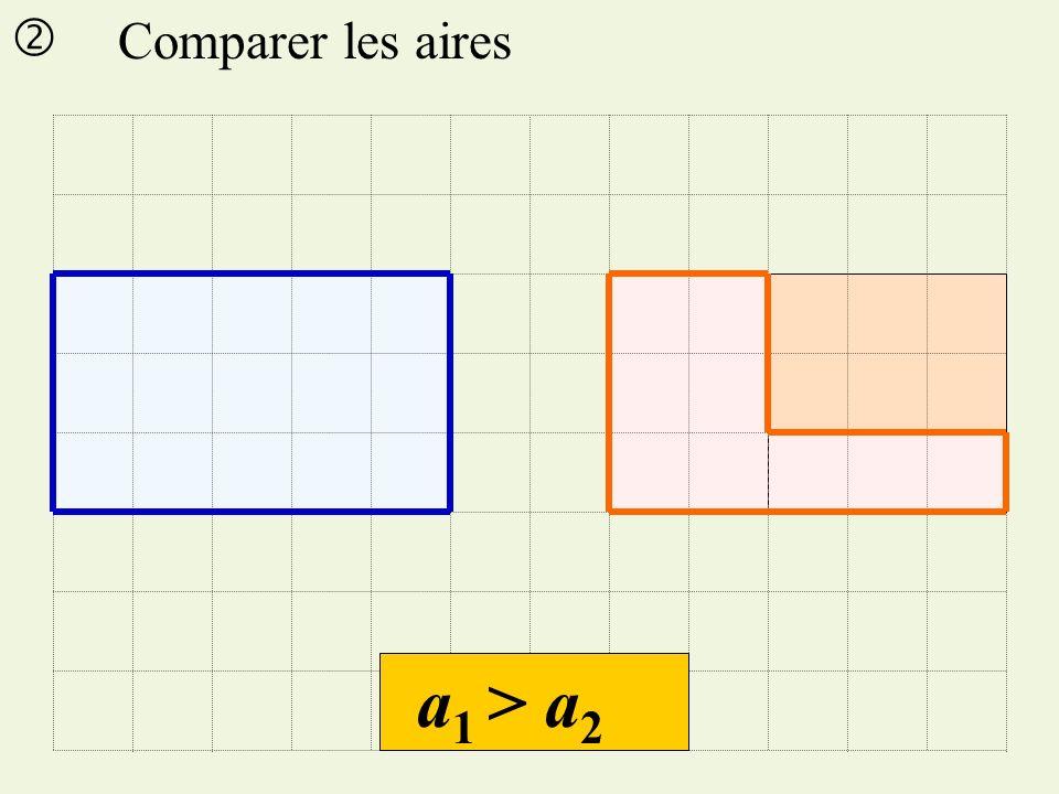 a 1 > a 2 Comparer les aires
