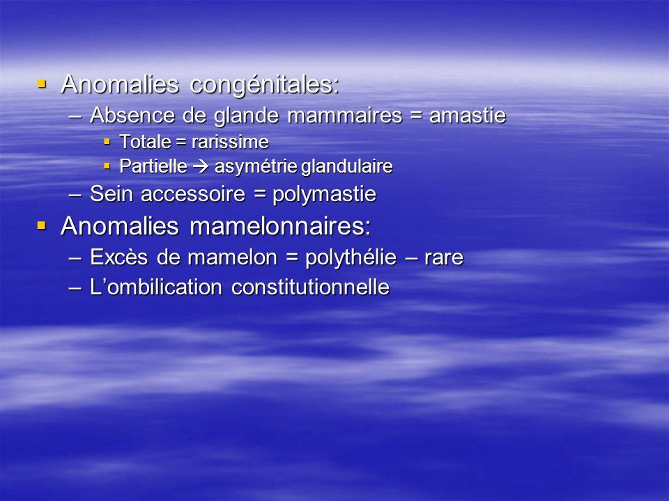 Anomalies congénitales: Anomalies congénitales: –Absence de glande mammaires = amastie Totale = rarissime Totale = rarissime Partielle asymétrie gland