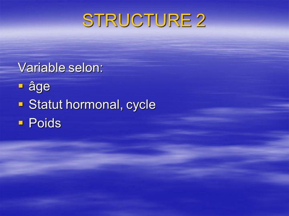 VASCULARISATION ARTERIELLE Réseaux alimentés par 5 pédicules Mammaire externe Mammaire externe Mammaire interne Mammaire interne A acromiothoracique A acromiothoracique Intercostales Intercostales