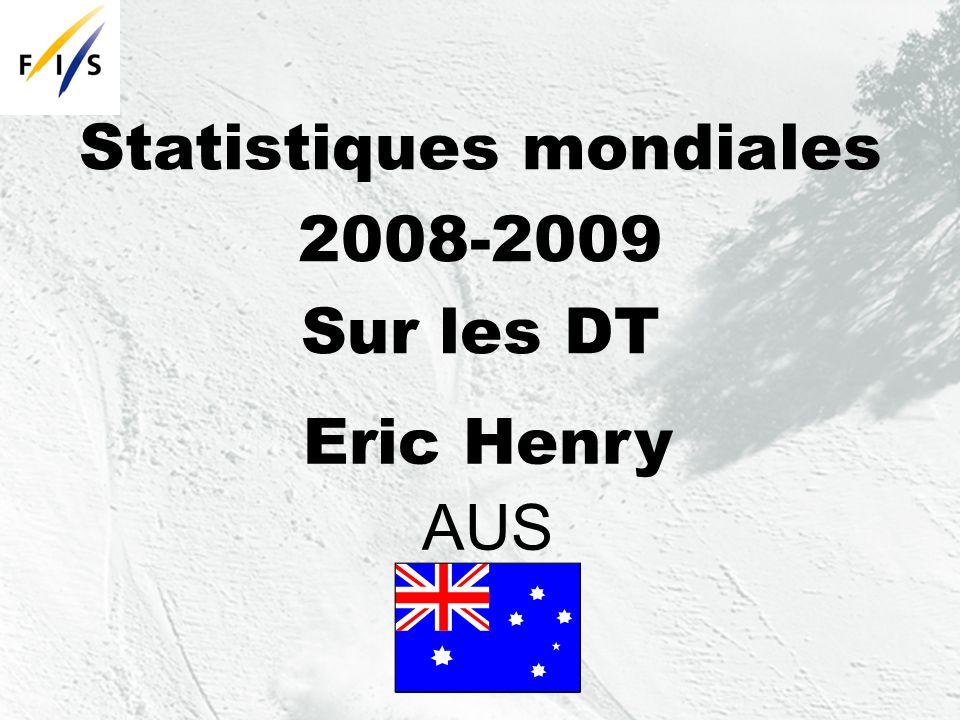Statistiques mondiales 2008-2009 Sur les DT Eric Henry AUS