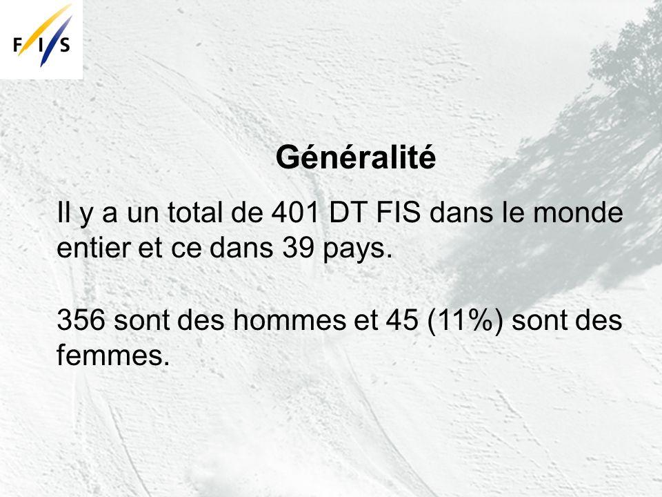Généralité Il y a un total de 401 DT FIS dans le monde entier et ce dans 39 pays.